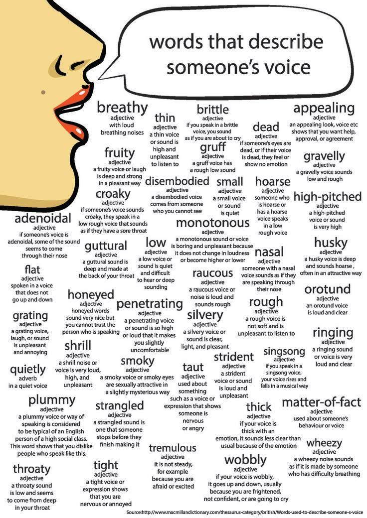 Words that describe someones voice.