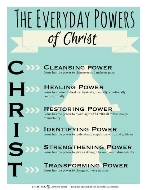 C.H.R.I.S.T acronym about the everyday powers of Christ! I am putting this up in my home so I can see it everyday!