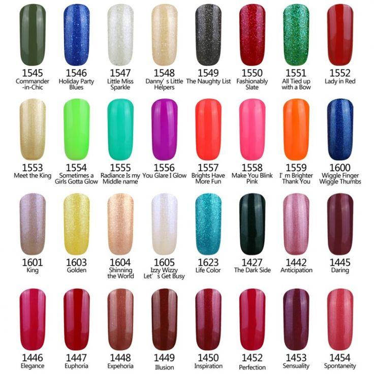 Understanding The Background Of Nail Paint Colours Name