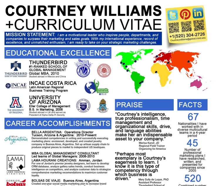 42 best Graphic resumes images on Pinterest Resume design - infographic resume