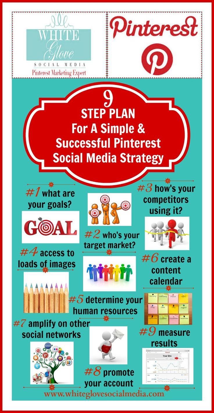 social marketing plan How to write your social media plan in 8 steps  too many people start a social media marketing initiative without agreement on success metrics and then get into.