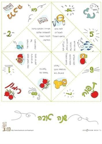 rosh hashanah party games