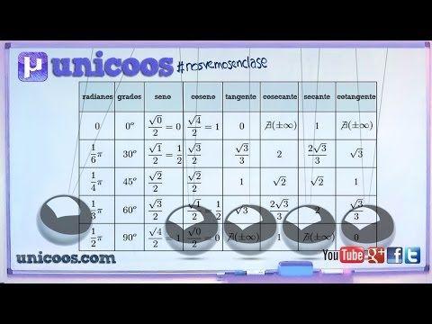 Razones trigonometricas de 0, 30, 45, 60, 90, 180, 270 y 360º SECUNDARIA (4ºESO) matematicas - YouTube