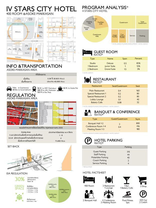 4 Star Hotel 400 Rooms Iv Stars Luxu 4 Star Hotel 400 Roo In 2020 Hotel Design Architecture Architecture Concept Diagram