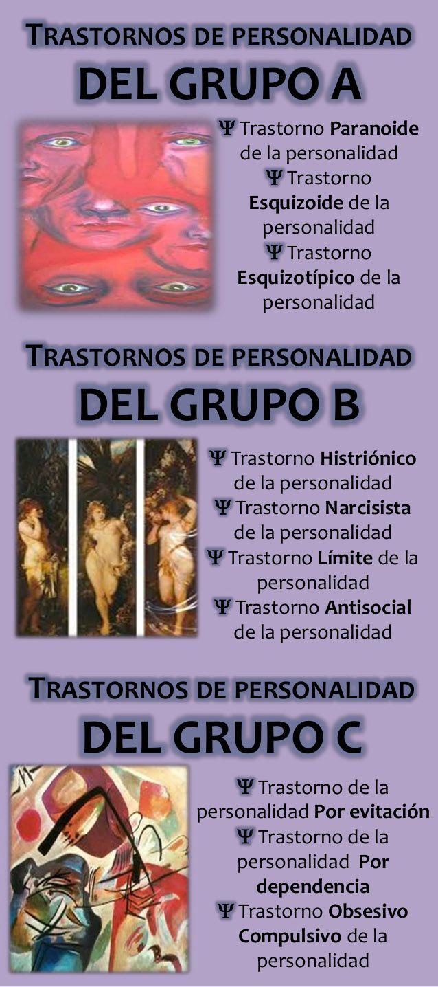 ... TRASTORNOS DE PERSONALIDAD. http://es.slideshare.net/YenTR/trastornos-de-personalidad-criminologa