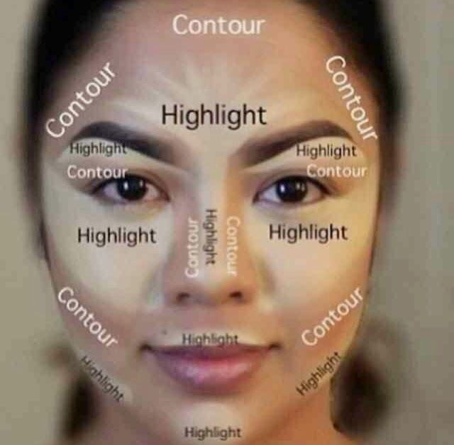 Anastasia Beverly Hills Contouring Kit   Devoted To Pink