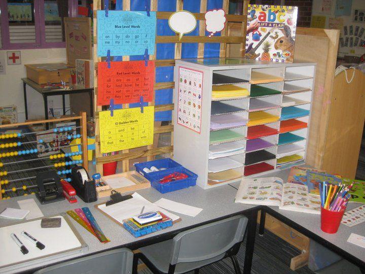 Mejores 16 im genes de rincones y organizaci n aula en - Organizacion habitacion infantil ...