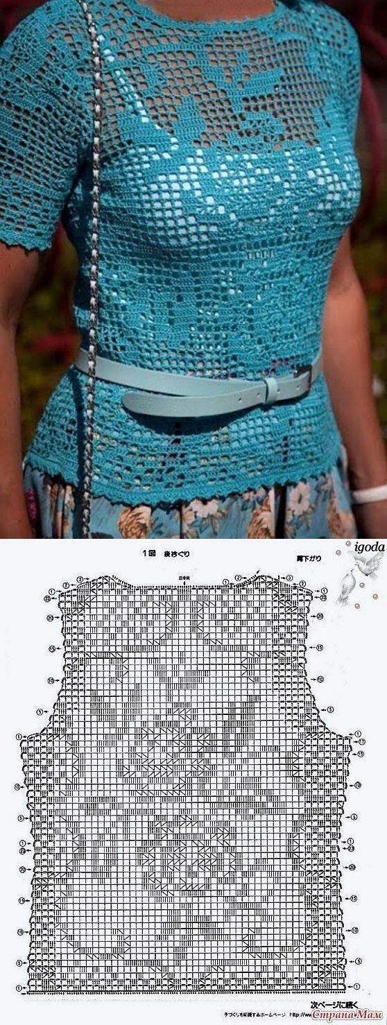 Como tricotar belas blusas de crochê com padrões livres - O How of the ...