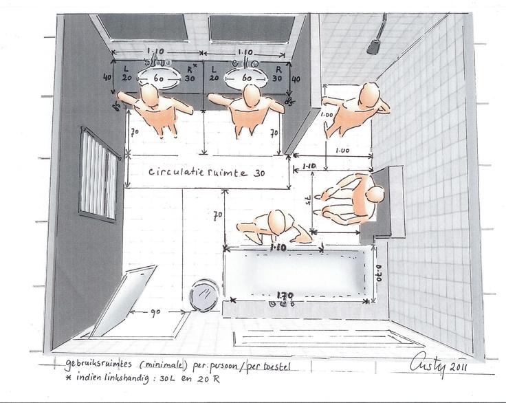 Badkamerafmetingen, Cristy Brandriet