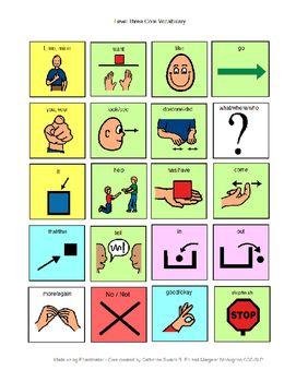 Cache Level 3 Communication, Language and Literacy Development Essay