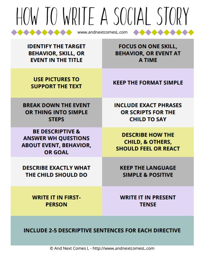 Tips for writing a social story for kids with autism or hyperlexia from And Next Comes L