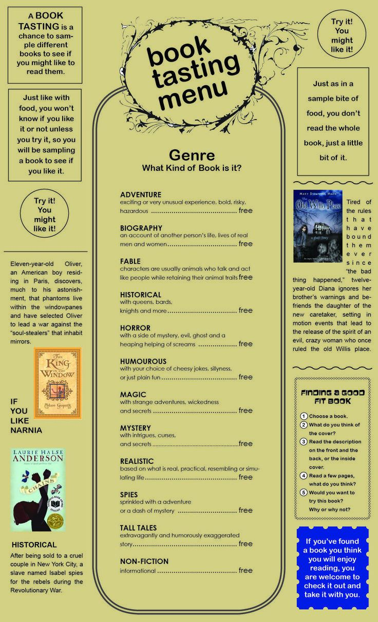Book Patrol — Book Tasting Menu  Possibly modify it to work with communication theory