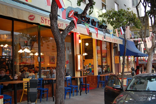 The Ultimate Guide to San Francisco in a Weekend • The ...