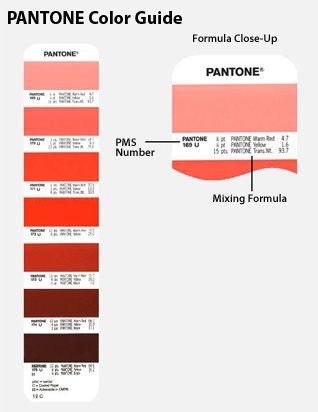 The 25+ best Pantone formula guide ideas on Pinterest Psychology - sample pantone color chart