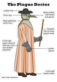 The costume of a Plague Doctor