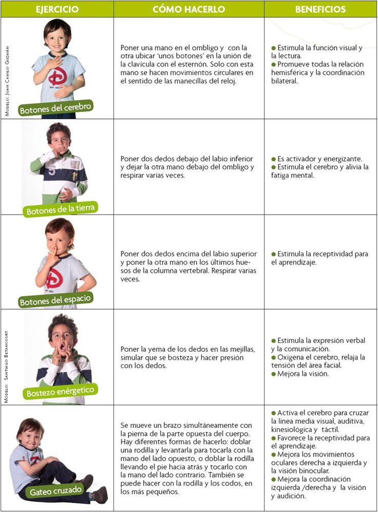 http://i1.wp.com/www.imageneseducativas.com/wp-content/uploads/2015/05/10-Ejercicios-para-realizar-junto-a-sus-hijos-1.jpg