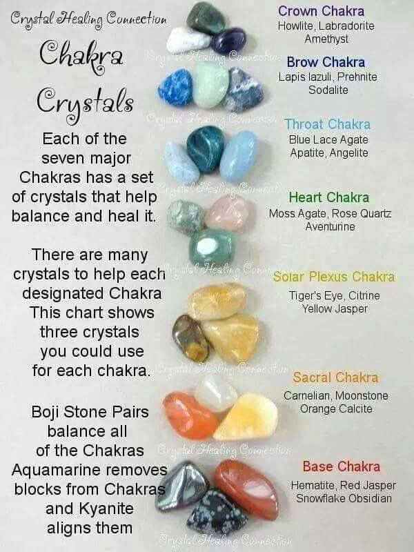 Crystals for your Chakras