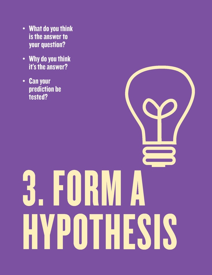 Free Scientific Method Posters for the Classroom. Step 3: Form a Hypothesis. From Scholastic Instructor magazine.