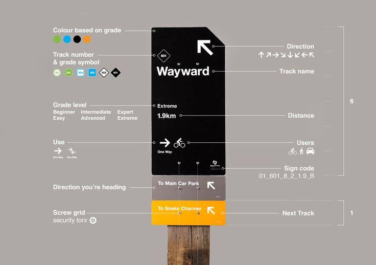 New Zealand's Best Graphic Design. Environmental Graphics - Oliver Ward. / Makara Peak Mountain Bike Park