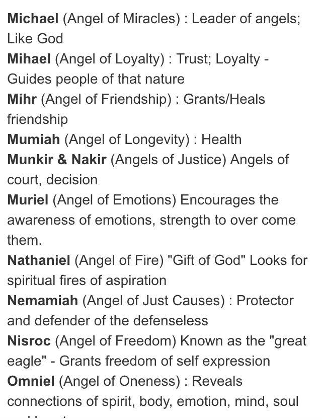 List of archangels