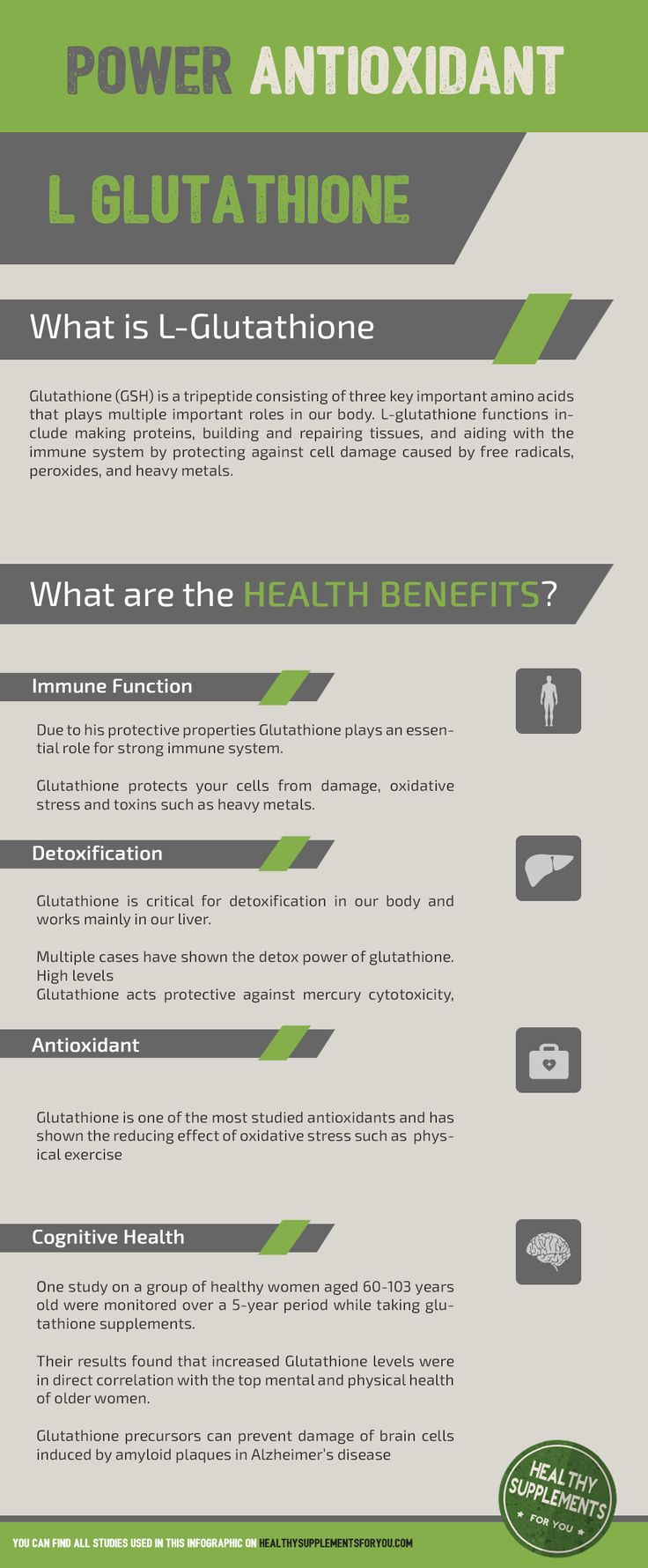What is L-Glutathione? What are the HEALTH BENEFITS? Source: I have already written an informative article about L-Glutathione. I have tried to shorten the information for an infographic. I hope you like it. Feel free to share it. #glutathione #fitness #health #supplements #antioxidants #nutrition #bulletproof #jarrow #fitness #cognitivehealth #detoxification #detox https://healthysupplementsforyou.com/power-antioxidant-glutathione-infographic/