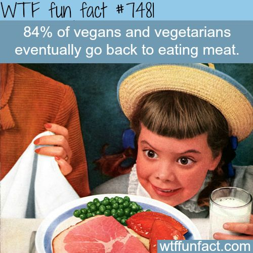 Most vegans and vegetarians go back to eating meat - FACTS