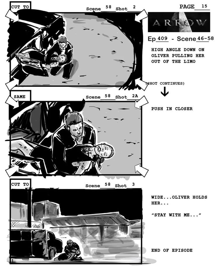 Best Storyboards Images On   Island Islands And