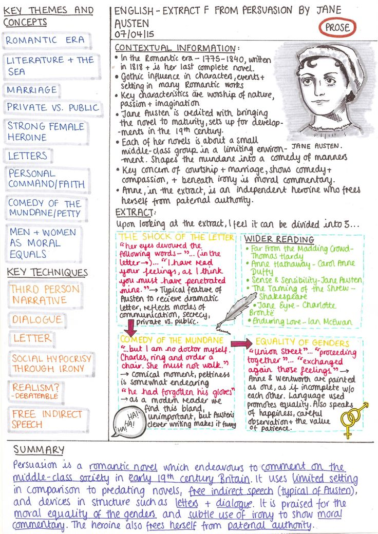 15 mustsee Cornell Notes Pins – Study Notes Template