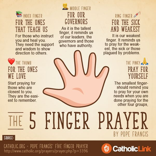 "How You Can Pray Pope Francis' ""5 Finger Prayer"" 