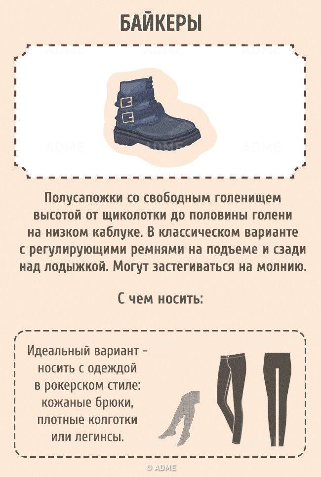 Гид поженской обуви