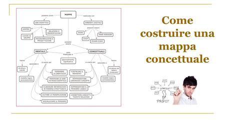 Come costruire una mappa concettuale>