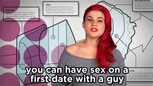 """On supposed """"dating etiquette"""" for women: 