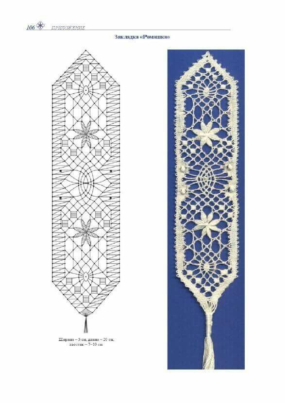 Image result for bobbin lace patterns free