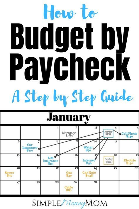 How to Budget by Paycheck and Finally Gain Control of Your Money