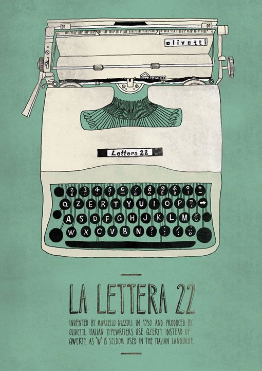 Italian Inventions Posters  |  Emily Isles