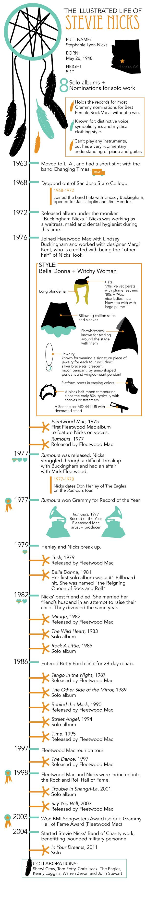 this is beautiful & fun: stevie nicks infographic!