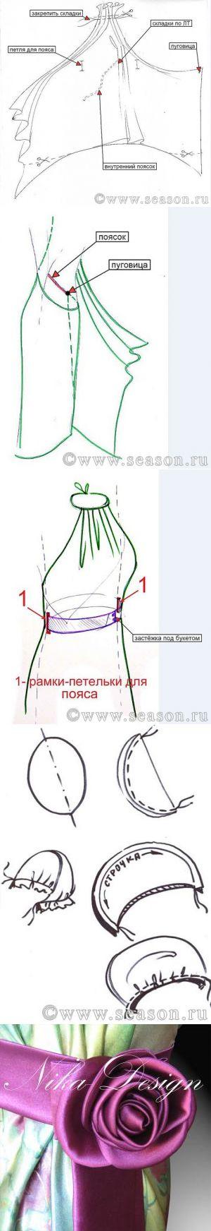 Как сшить бесшовное платье Платье «Офелия» (описание и эскизы Nika)...♥ Deniz ♥