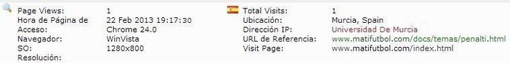Universidad de Murcia. Murcia, Spain