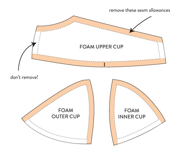 How to Make a Foam Cup Bra | tutorial at Cloth Habit