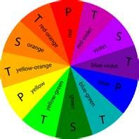 Image Search Results for opposite of purple on color chart