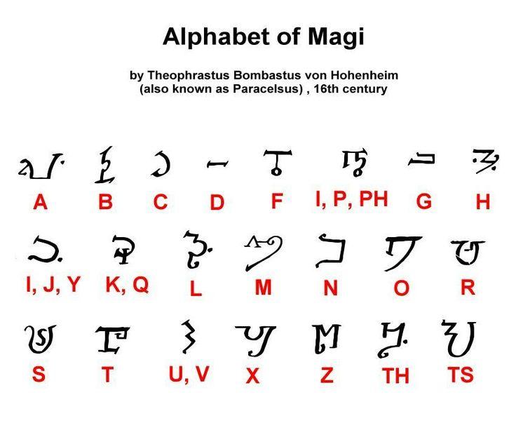 ENGEL-SCHRIFT Symbols, Language and Geocaching - sanskrit alphabet chart