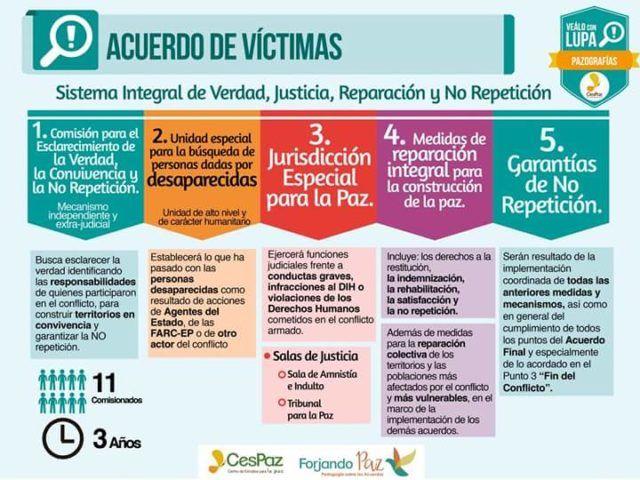 ACUERDO DE VICTIMAS