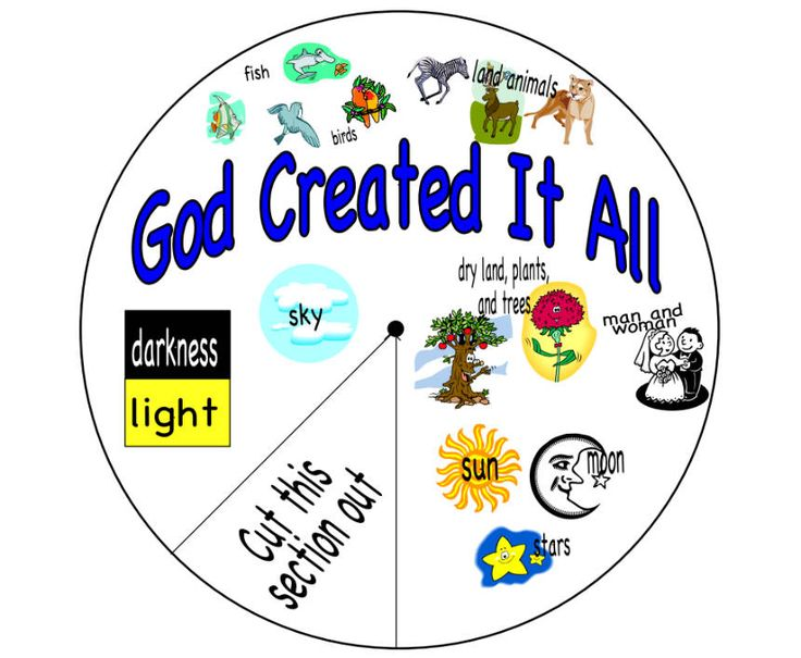 334 best images about bible creation adam eve family for Creation crafts for sunday school