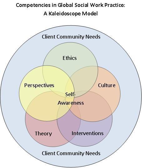 mental health case studies for social work