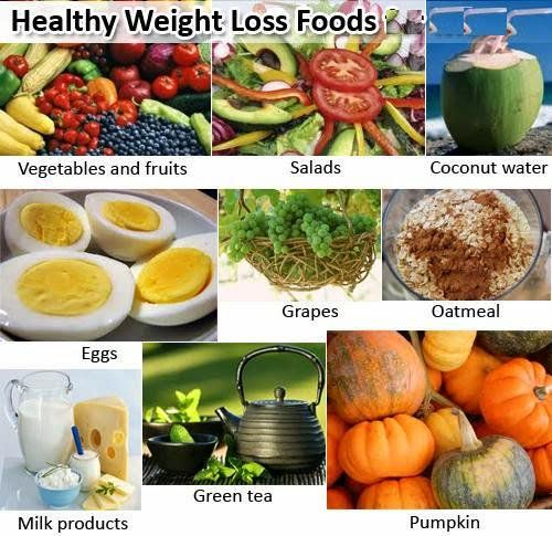 Healthy weight loss foods...