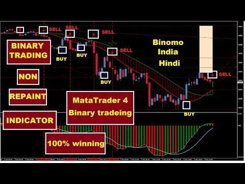 Binary code indicator trade