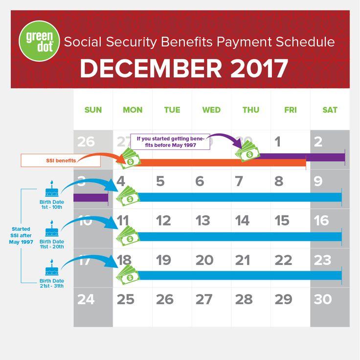 25+ unieke ideeën over Social security website op Pinterest - social security disability form