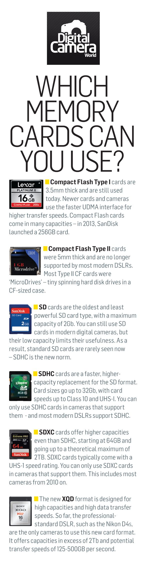 Memory cards for cameras: how to choose and use the right storage device for your camera