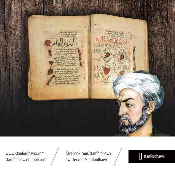 İbni Sina ve el-Kanun Fi't-Tıp adlı eseri