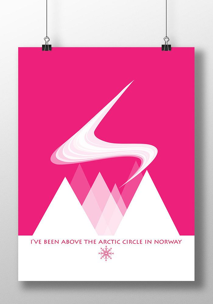 Wall Art I've Been Above The Arctic Circle In Norway 'Typical Scandinavian'